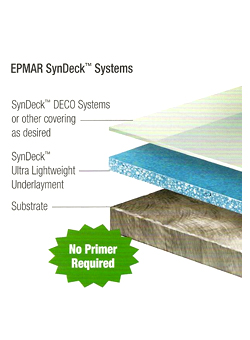 Syndeck Systems